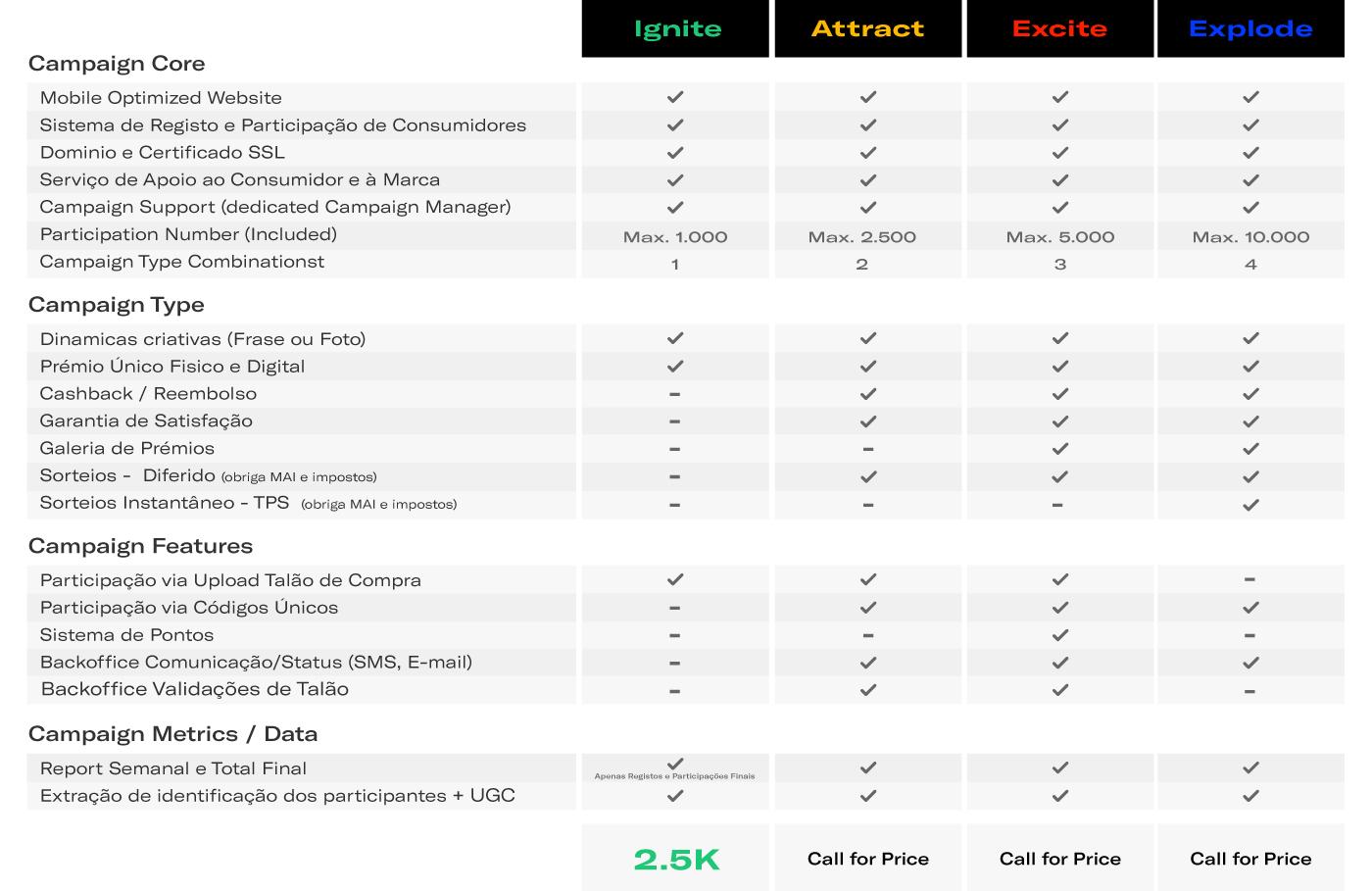 Tabela-preços-dinamics.jpg