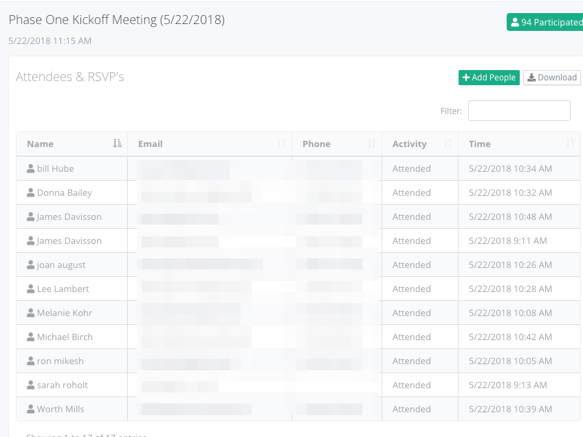 Complete data capture - The complete meeting toolkit integrates data across online and offline interactions to help you quantify and report the full engagement picture.