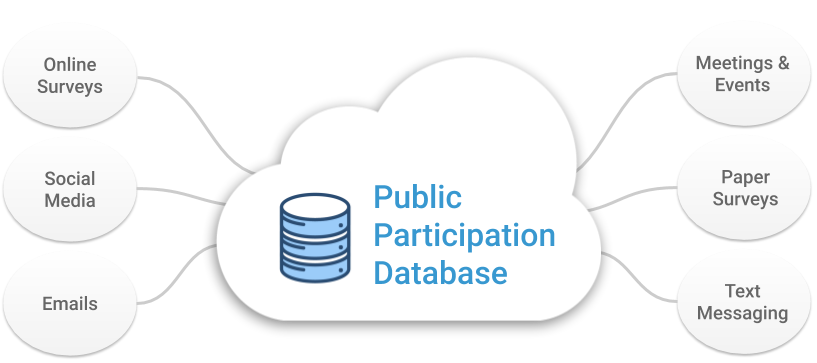Public+Participation+Database.png