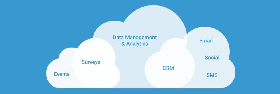 Enterprise engagement cloud 2.png