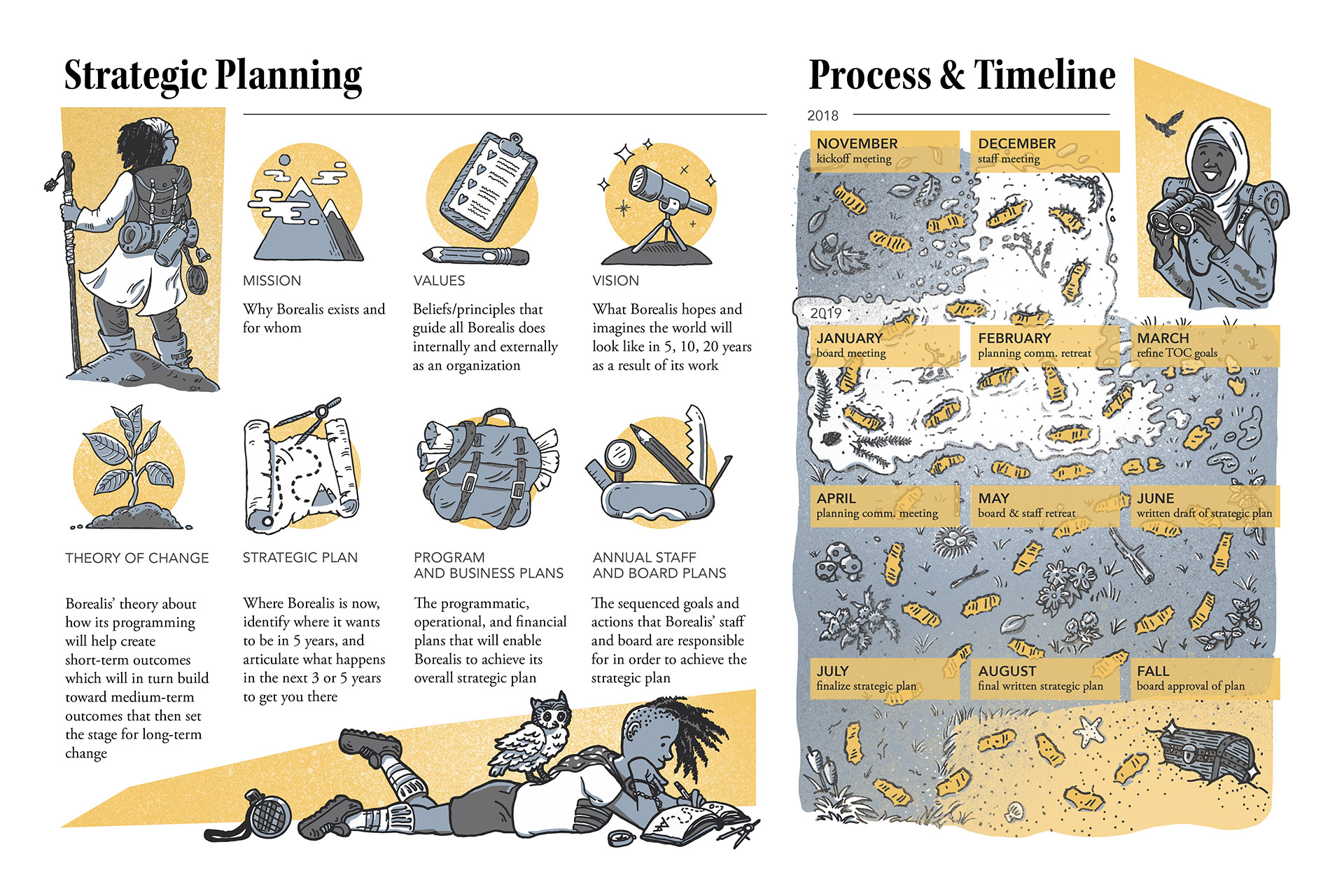 Taylor-Baldry-CLA-StrategicPlanning-Illustration-2.jpg