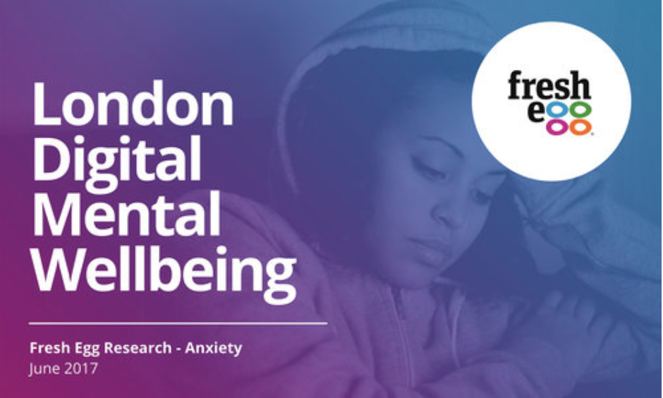 Anxiety Research