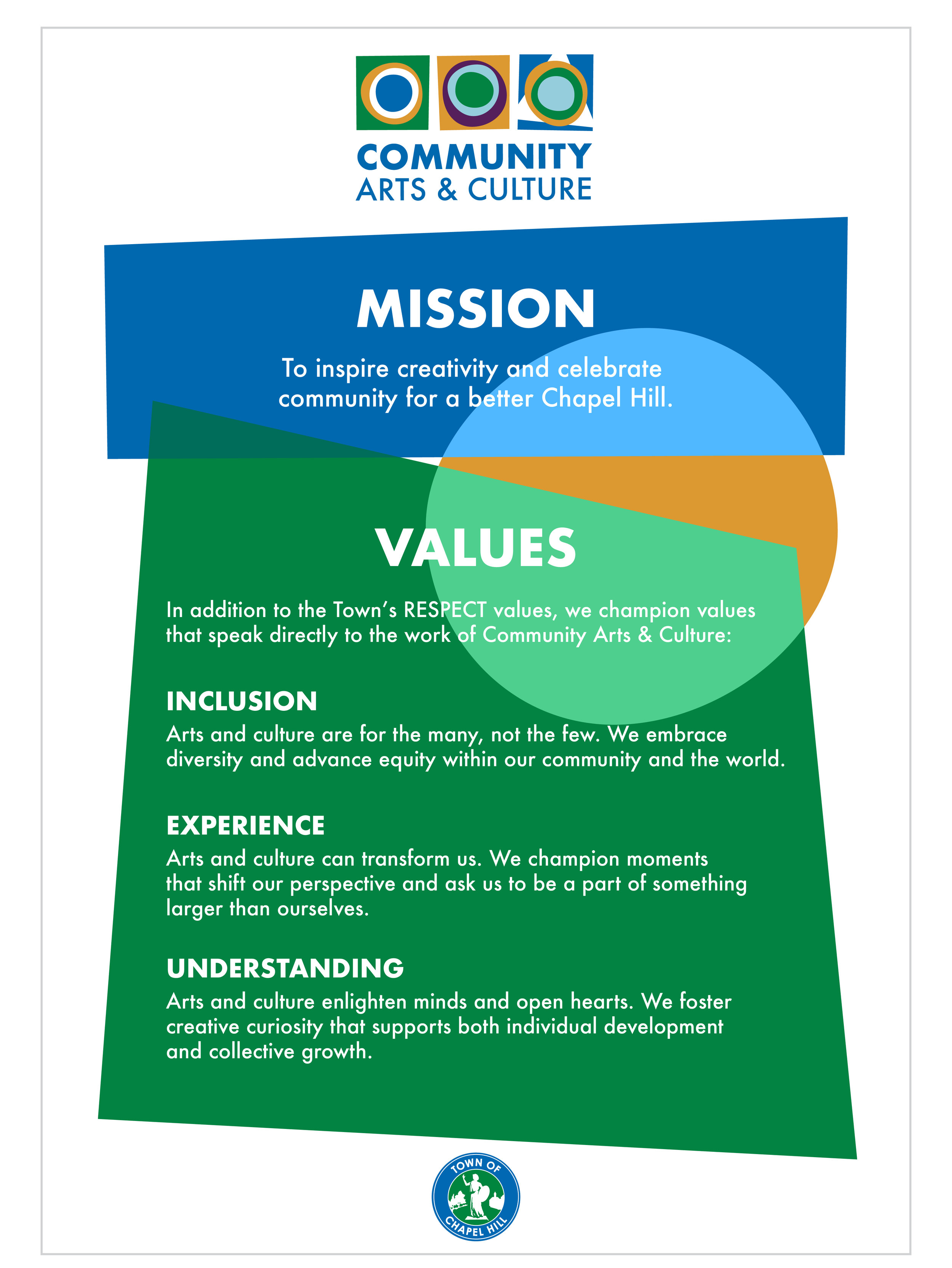 Mission Values Poster