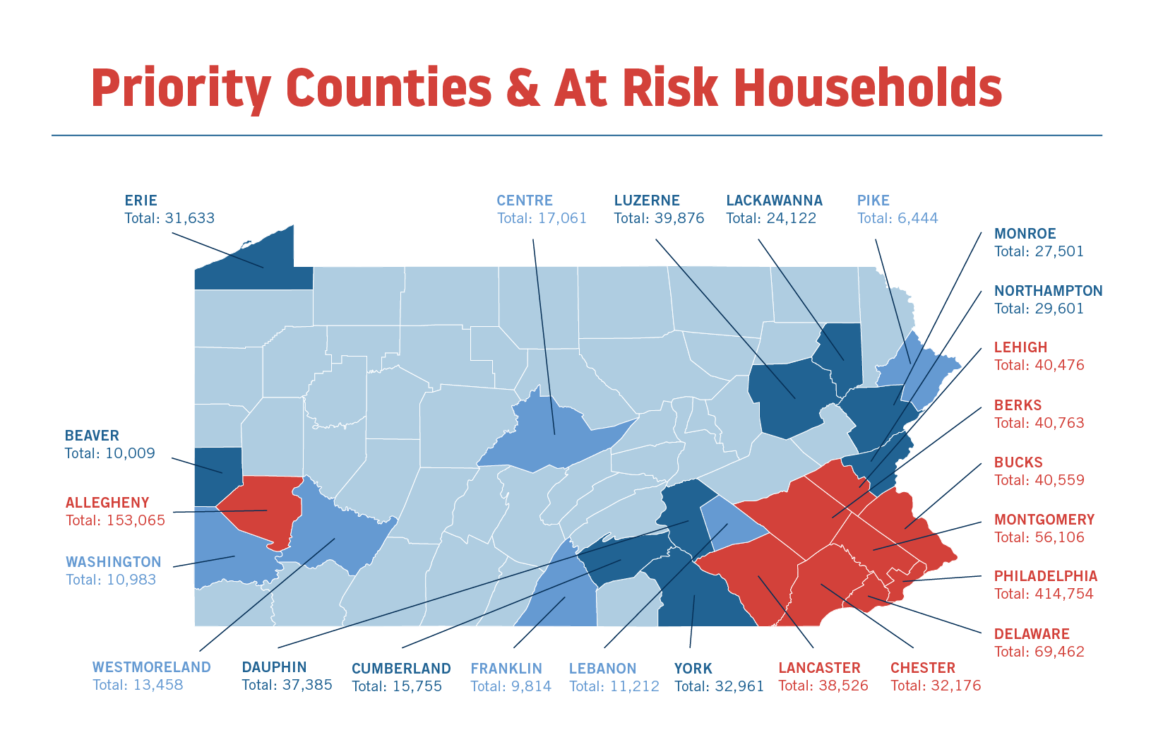 Priority Counties & At-Risk Households.png