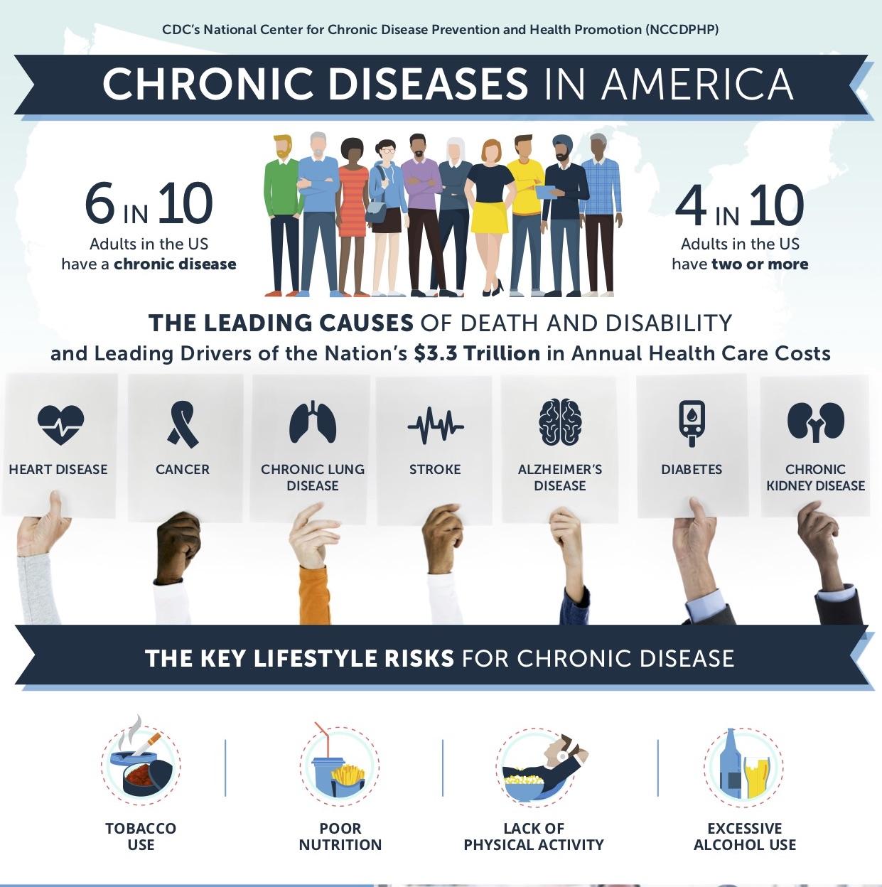 chronic-disease-H.jpg