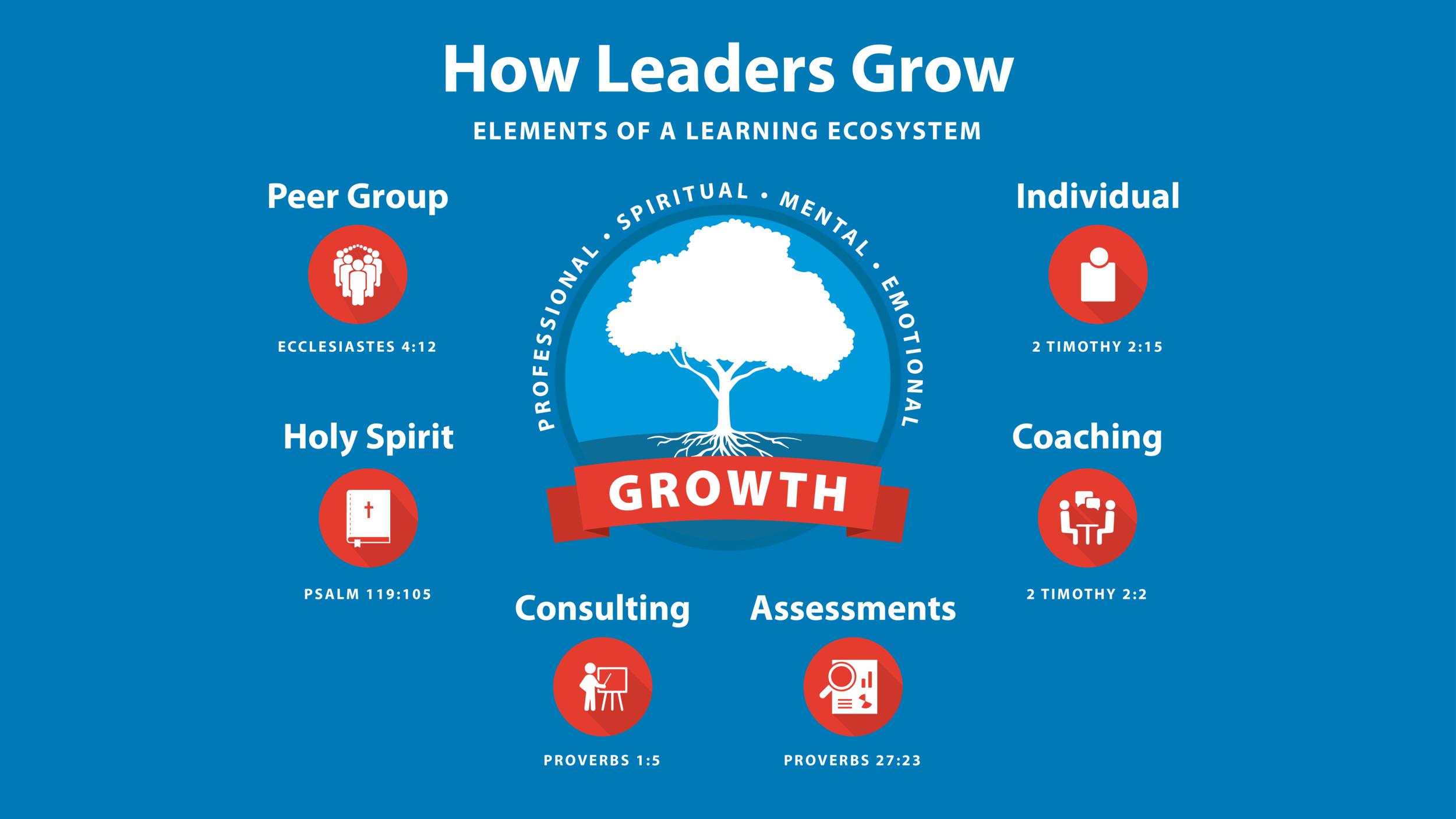 how-leaders-grow-small-icon.png