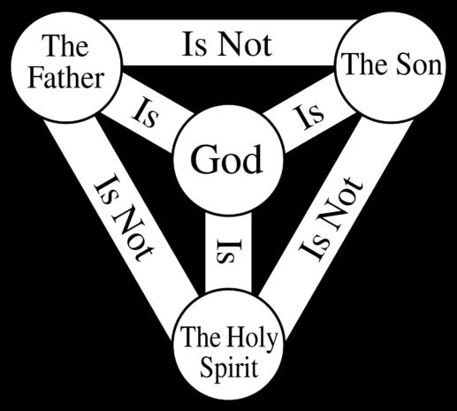 Shield-Trinity-Scutum-Fidei-English-attributed-e1512504242716.png