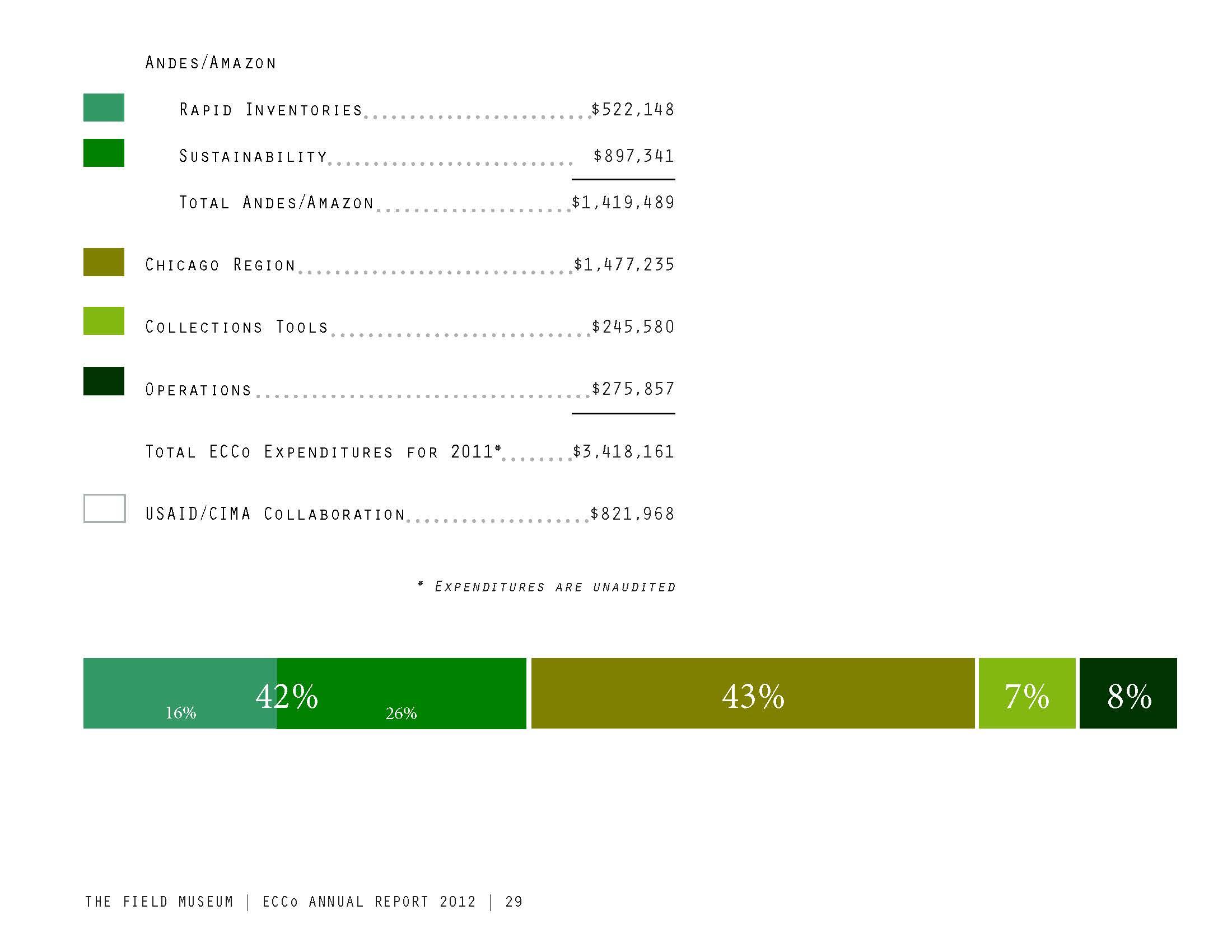 ECCo-2012-Annual-Report_Page_31.jpg