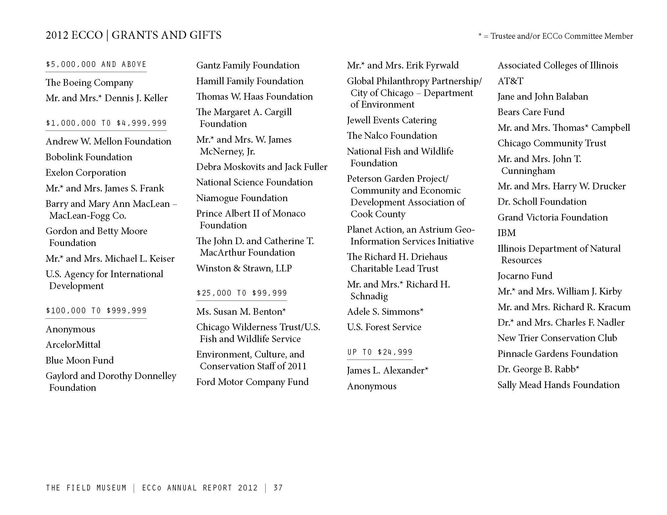 ECCo-2012-Annual-Report_Page_39.jpg