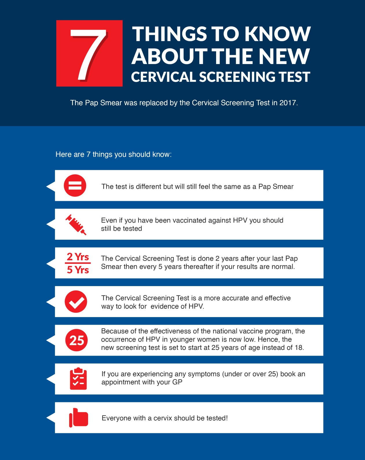Infographic- 7 Things to know about the new Cervical Screening Test