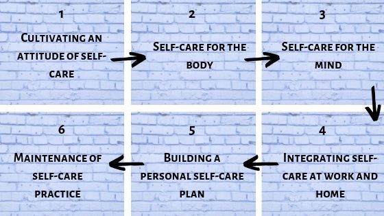 self care 6 week themes.jpg