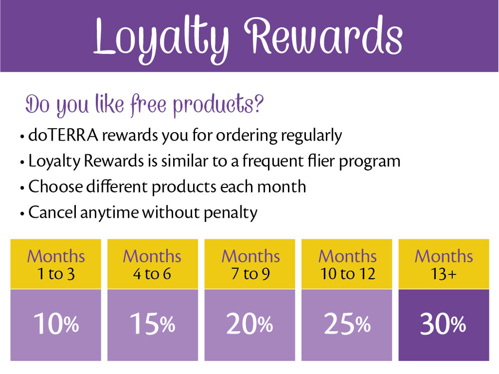 A few bonus's of being a part of doTERRA's premier loyalty program - the LRP
