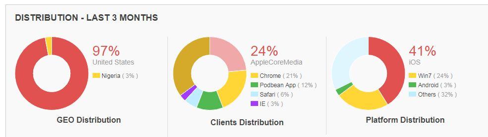 Podcast Analytics.JPG