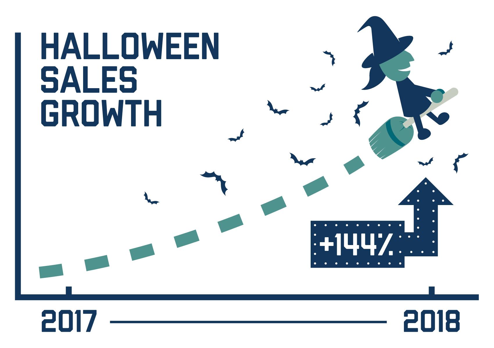 Halloween-Sales-17-and-18.jpg