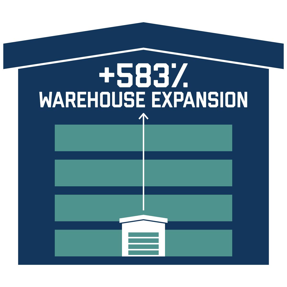 Warehouse-Expansion.jpg