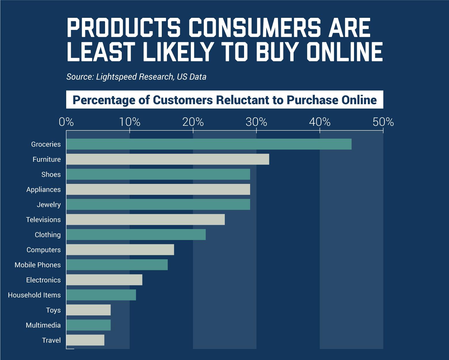 Brand-Loyalty-Online-Purchase-Likelihood.jpg