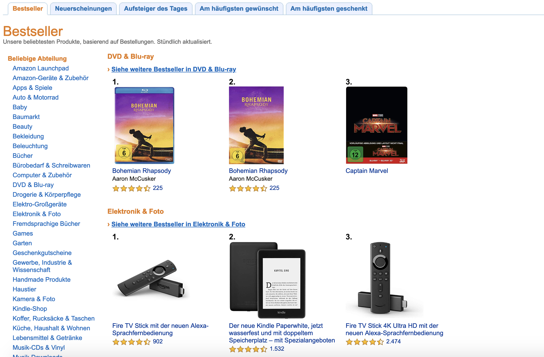 Best Sellers in Amazon Germany