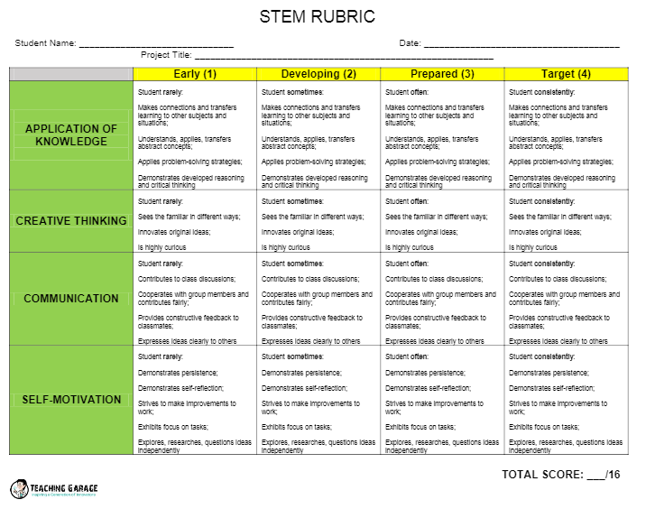 STEM Rubric - Download our free STEM Rubric to help track your students' growth. The rubric measures