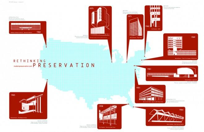 Rethinking_Preservation-660x427.jpg