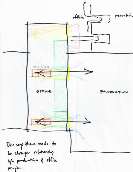 diagramming02
