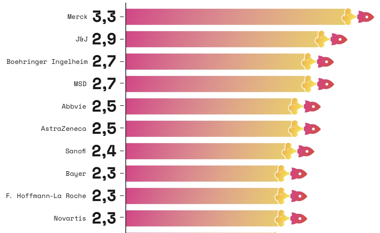 Innovation_Score_Top 10.jpg
