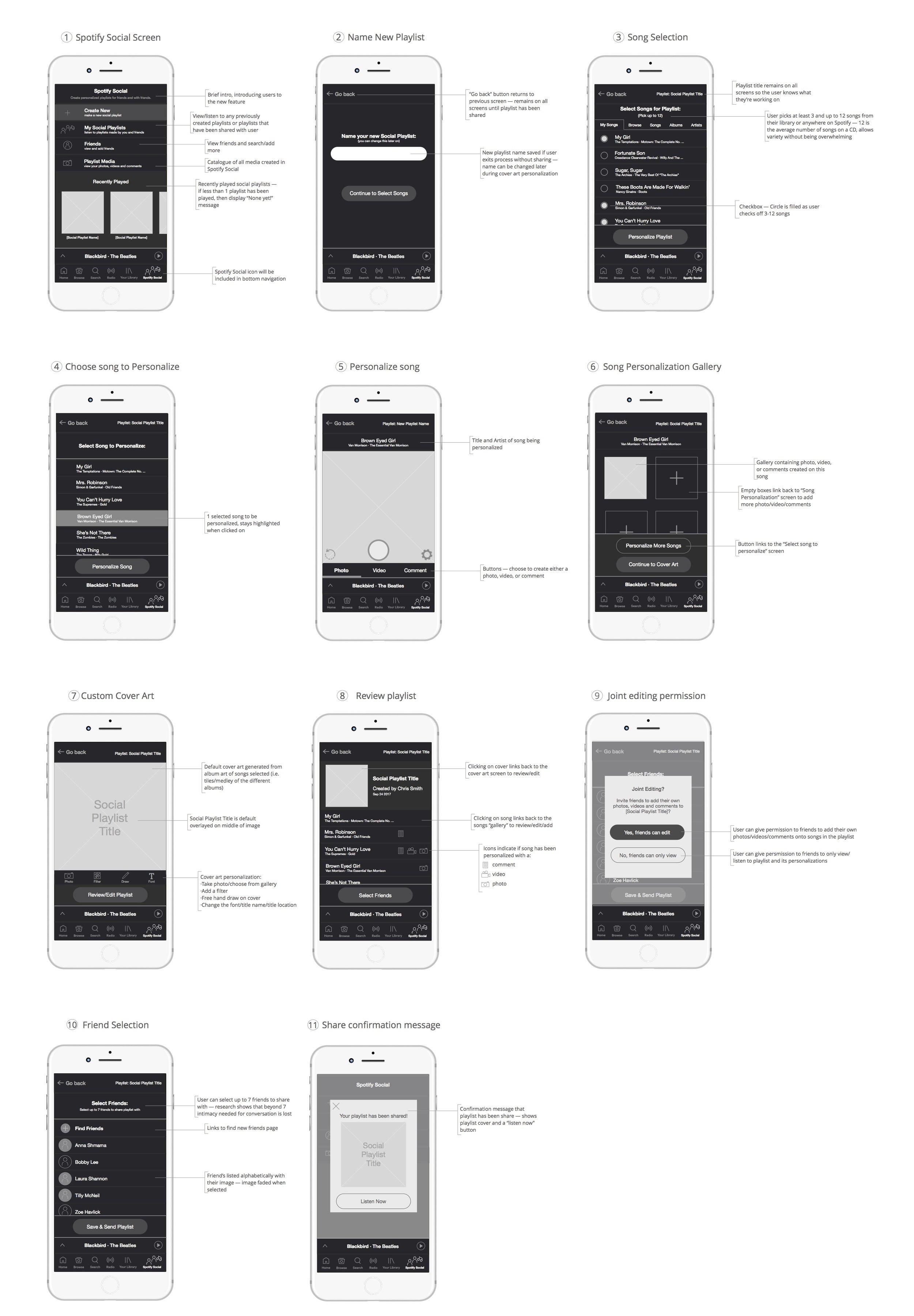 midfedwireframs-spotify social-annotated copy.jpg