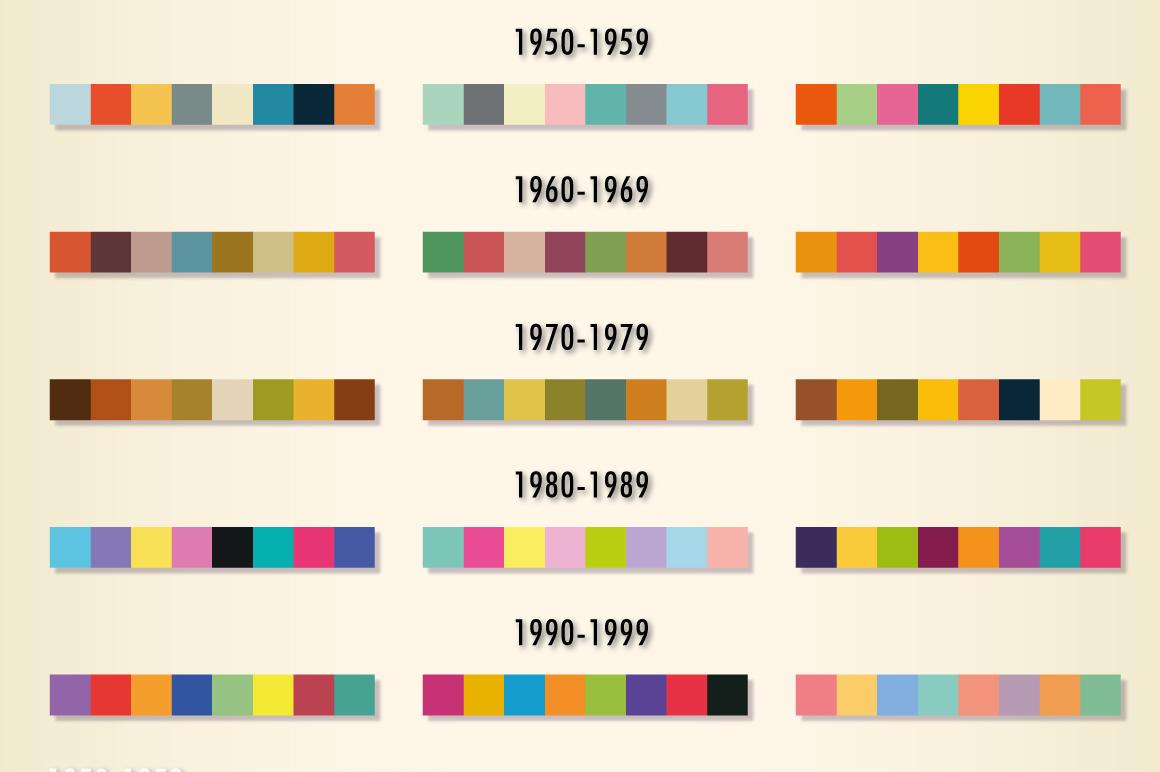 Vintage Paint Colors Retro Colours