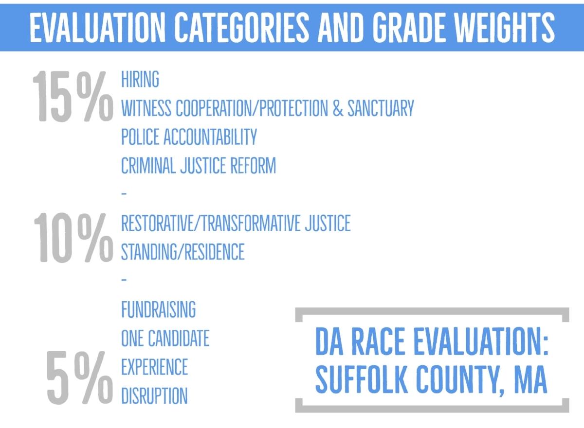 Evaluation %.jpg