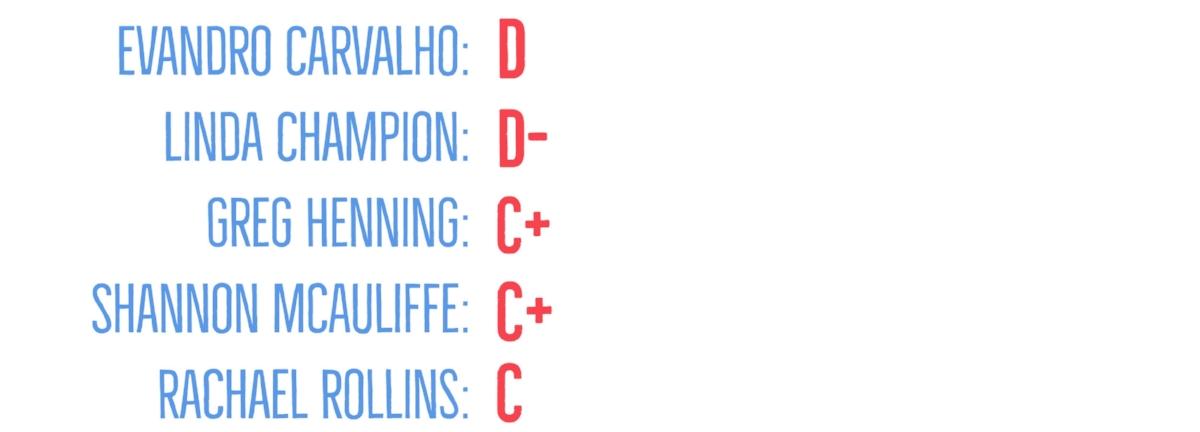 Candidate Grades - Fundraising.jpg