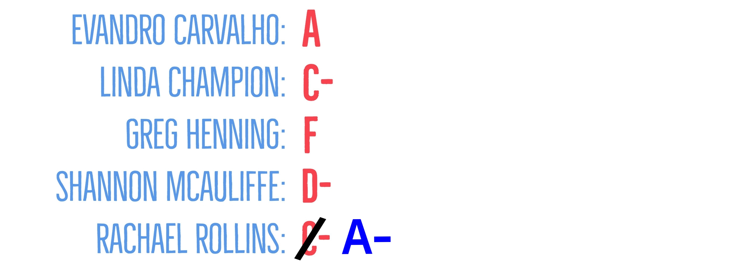 Candidate Grades - Standing-Resistance.jpg