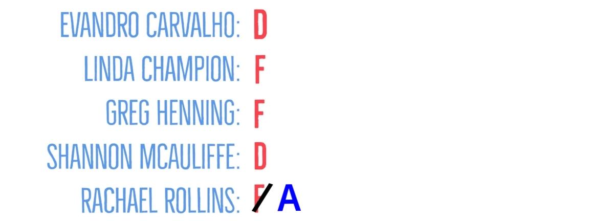 Candidate Grades - Disruption.jpg
