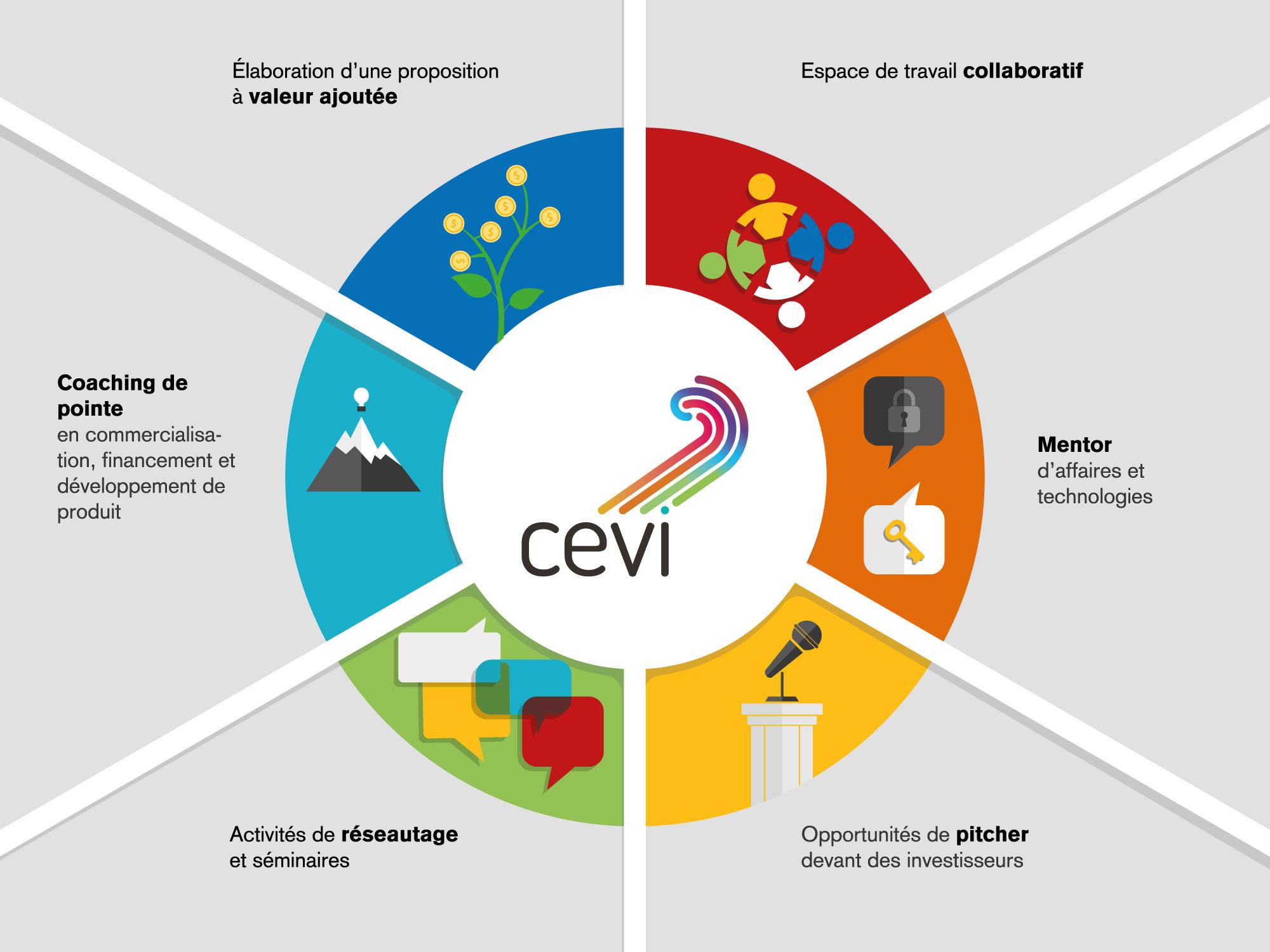 CEVI_PRESENTATION2_WEB_PROD.jpg