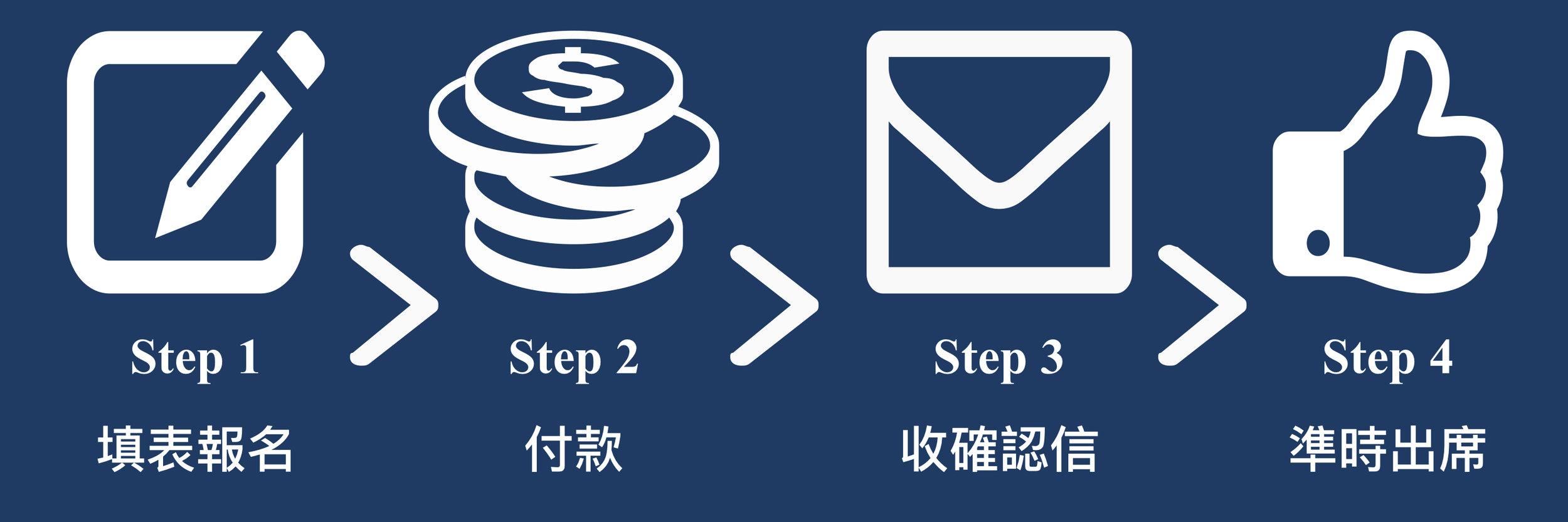 step chart.001.jpeg