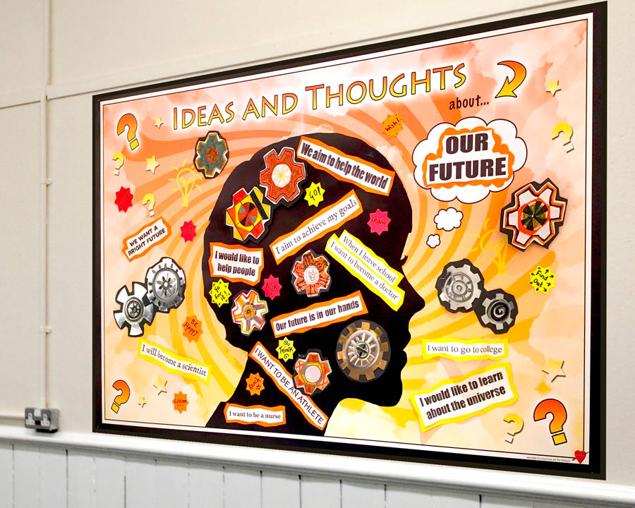 Ideas and Thoughts Display