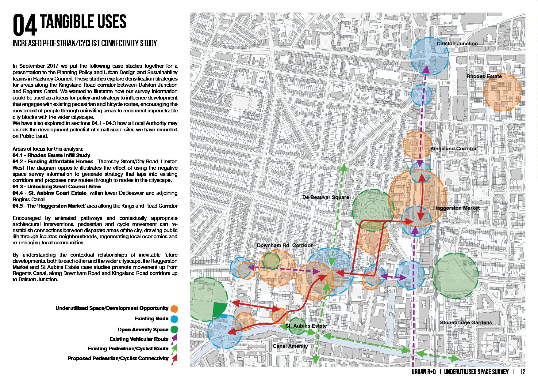 Urban R+D - Underutilised Space Survey12.png