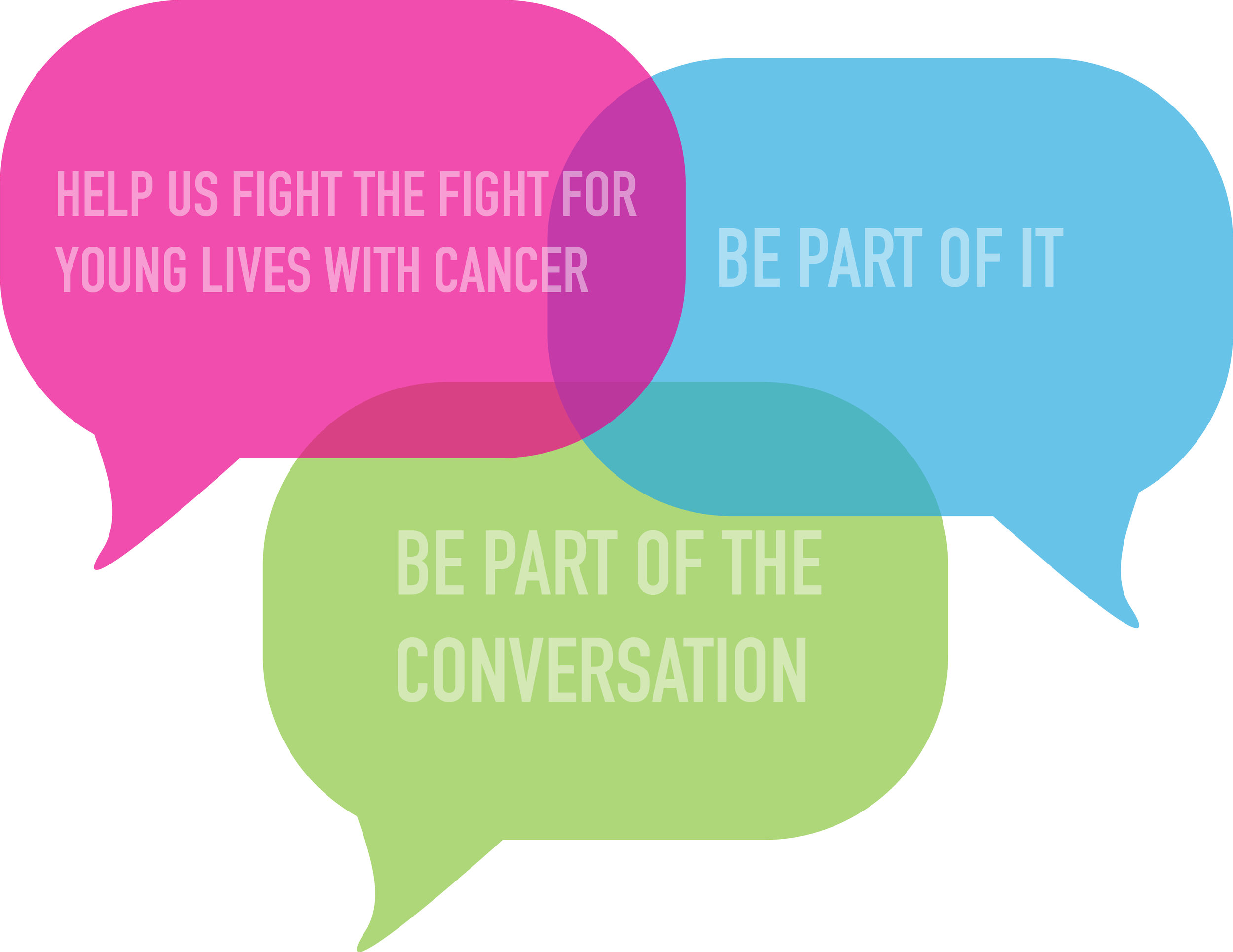 Join The Conversation - Use #YoungLivesvsCancer on social media and raise awareness for CLIC Sargent today!