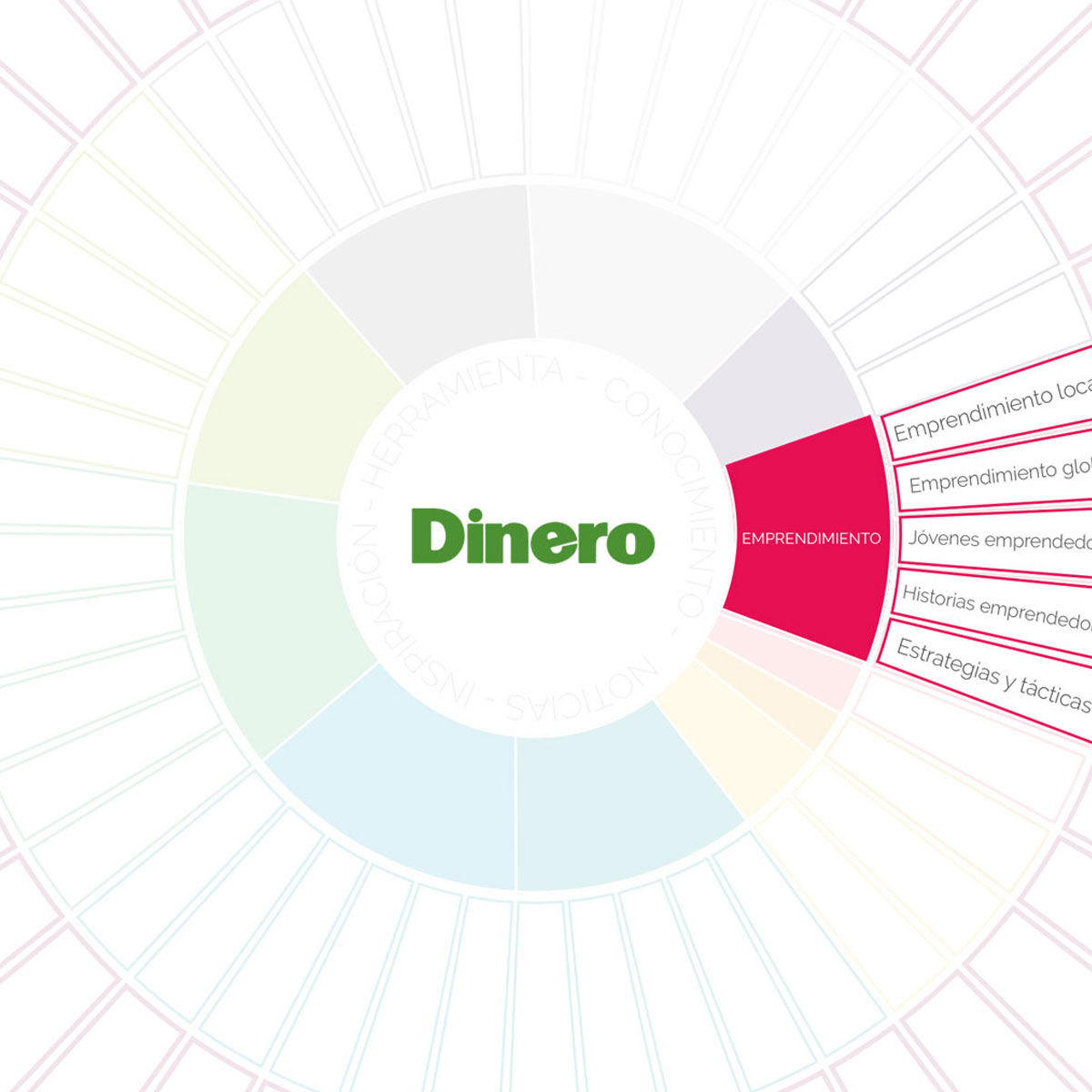 DINERO.COM  Conceptualización