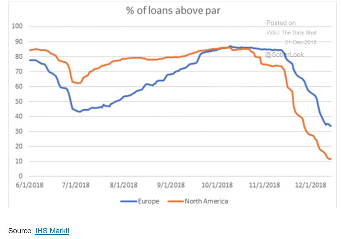 Loans above par.png