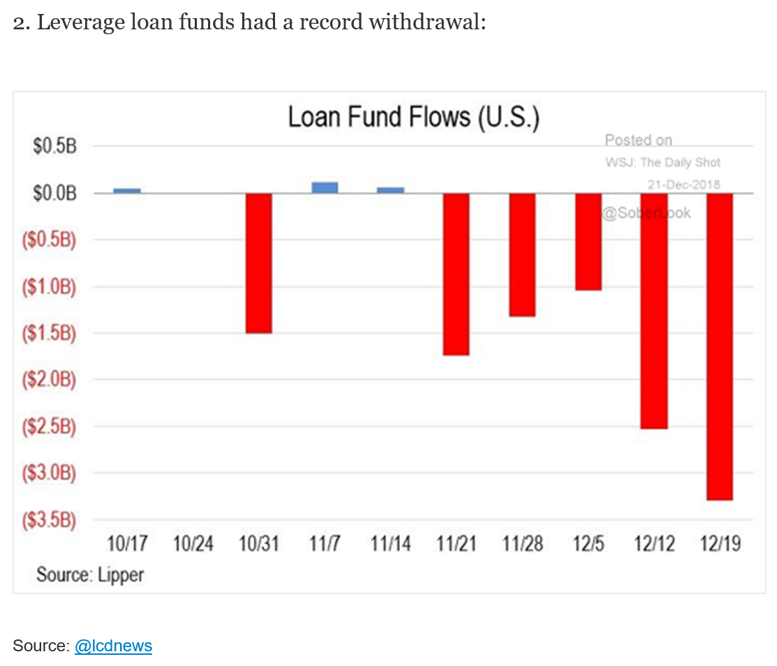 Lev Outflows.png