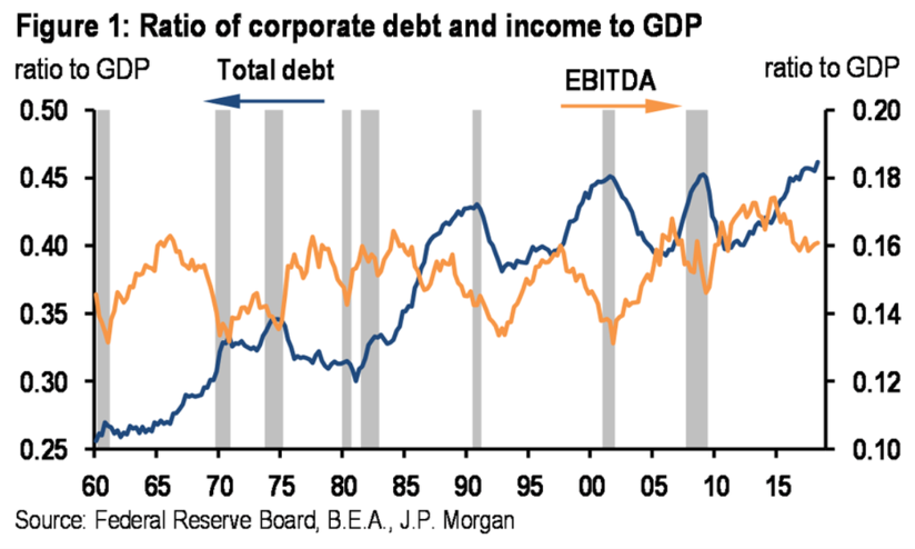 JPM D GDP.png