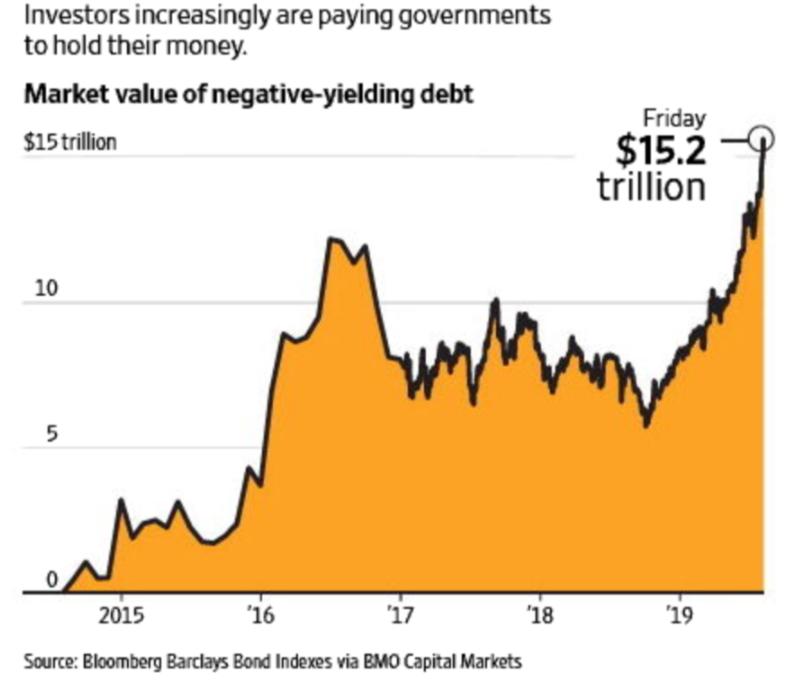 Neg Debt.png