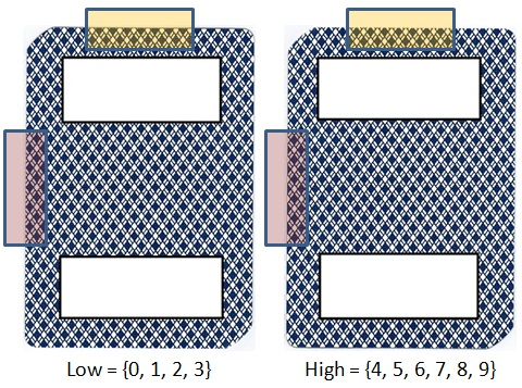 Illustration of edge sorting