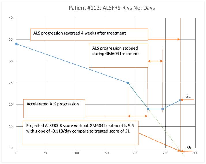 Patient112Diagram.jpg