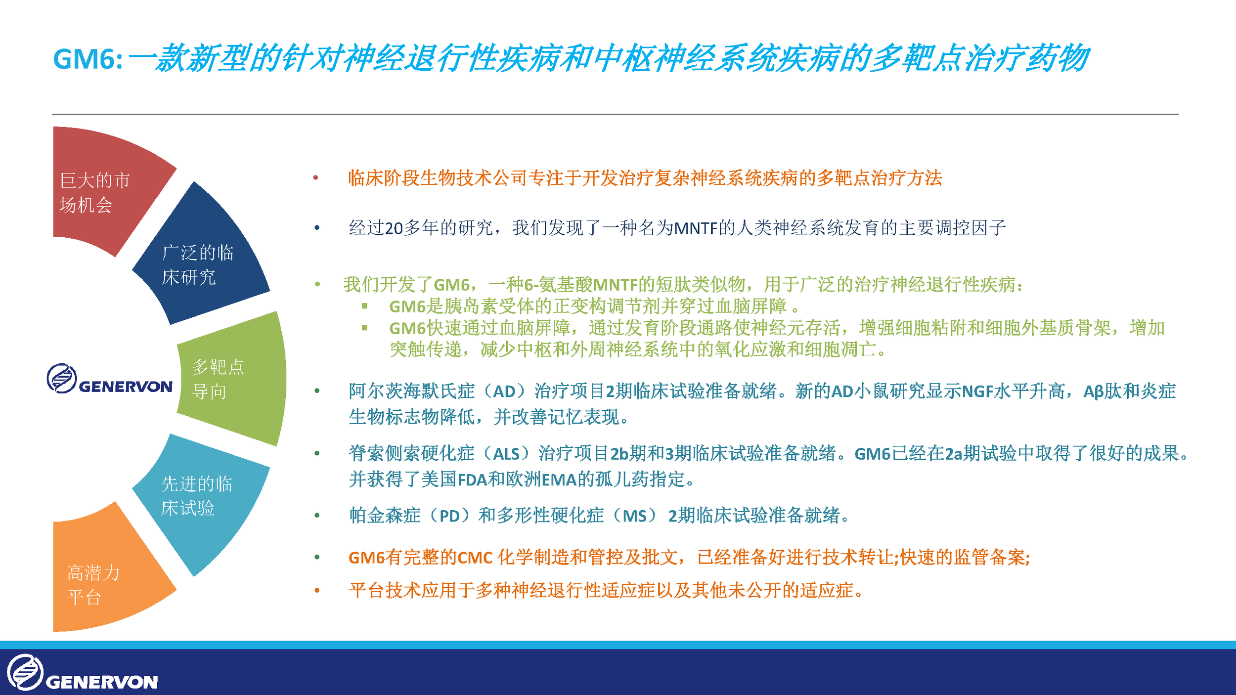 WuXi Presentation Chinese_Page_2.png