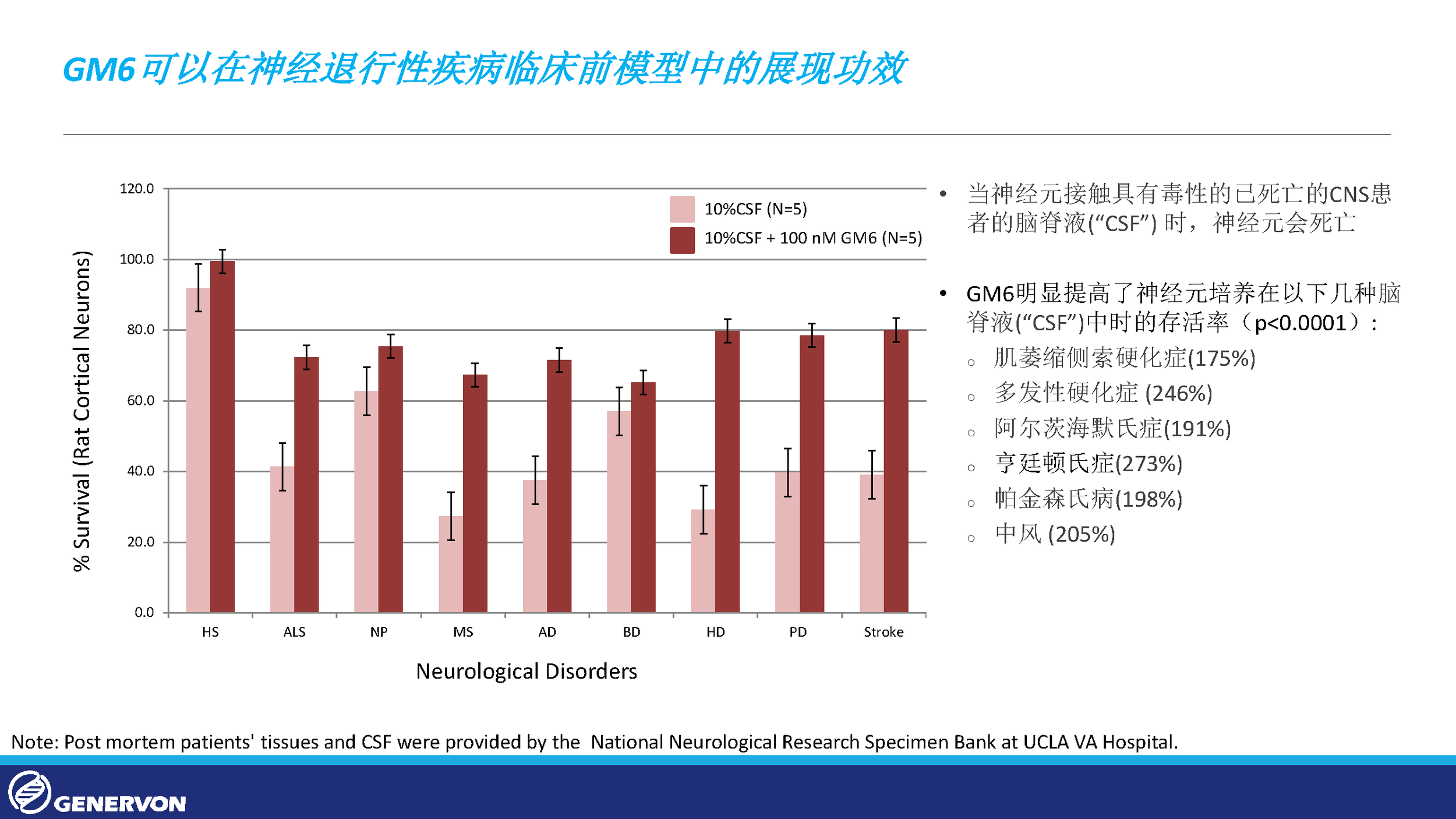 WuXi Presentation Chinese_Page_5.png