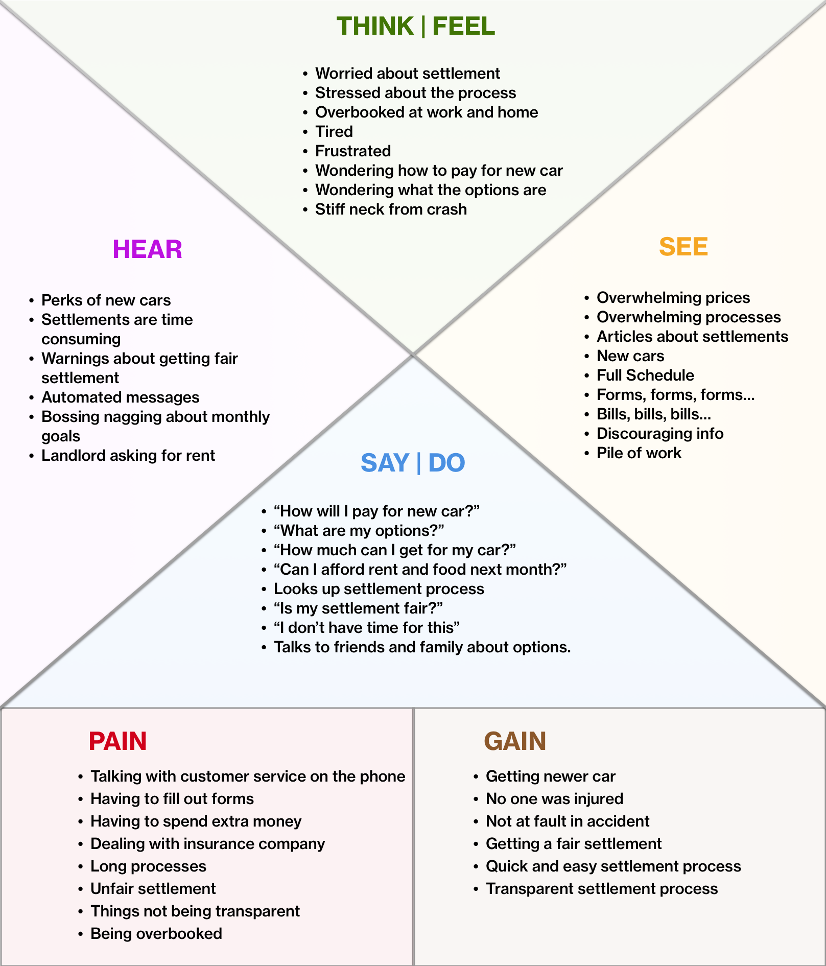 Empathy chart - Vicky Owens.png