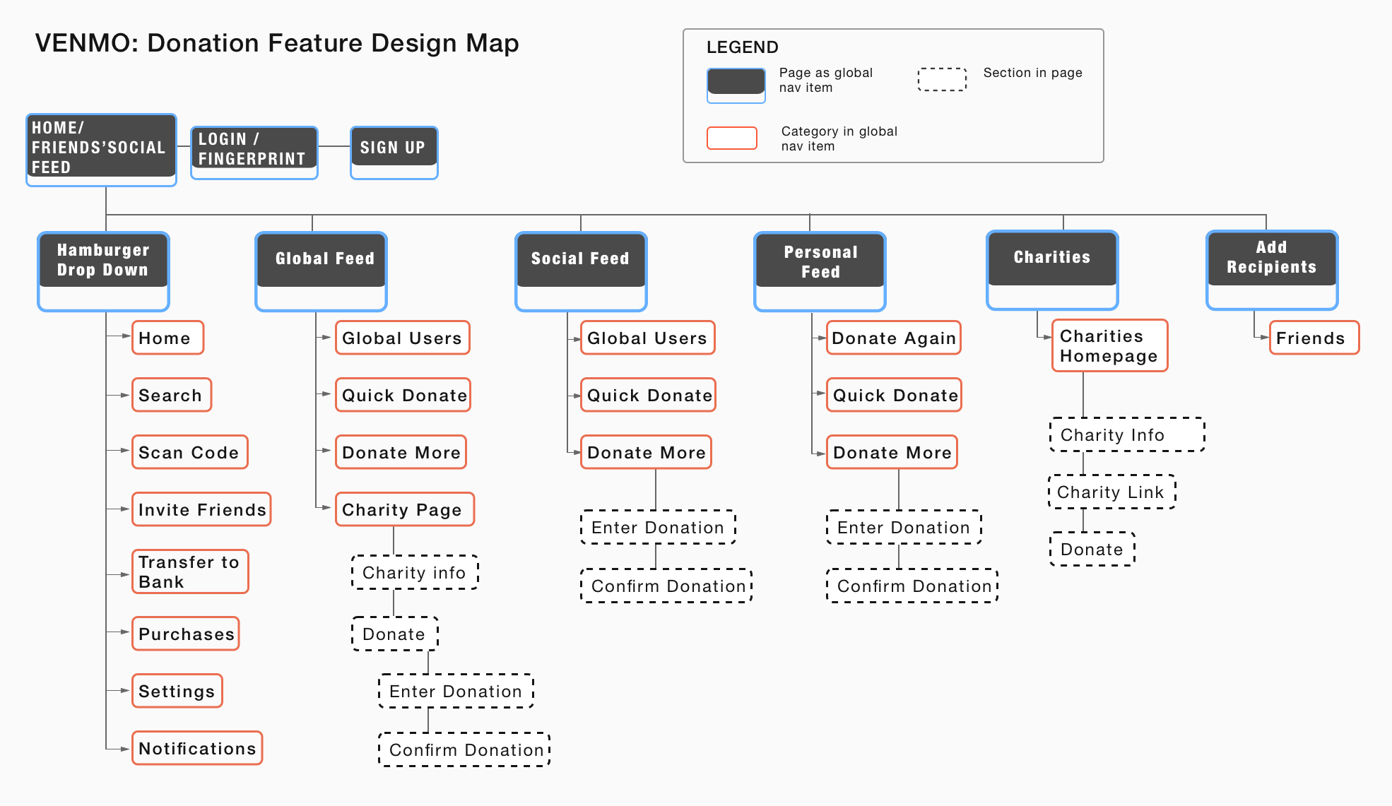 Venmo_Donation Feature Design_Map_scaled.png