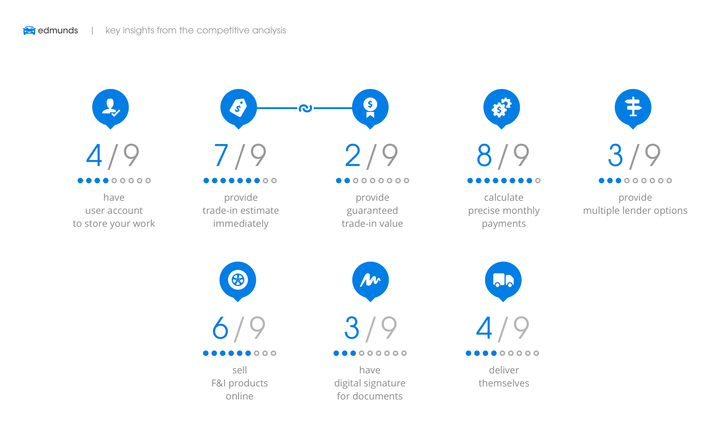 Key+Insights.png