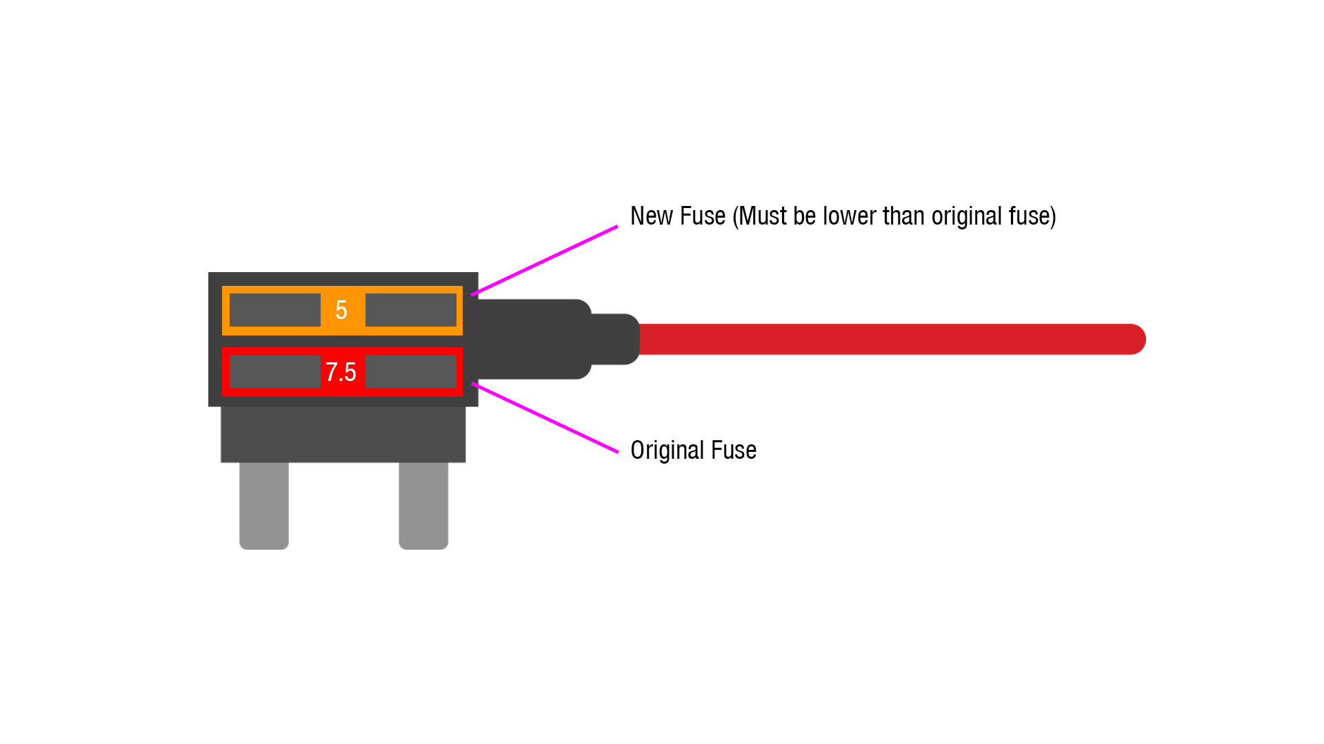 how to add the correct fuses into your add-a-fuse