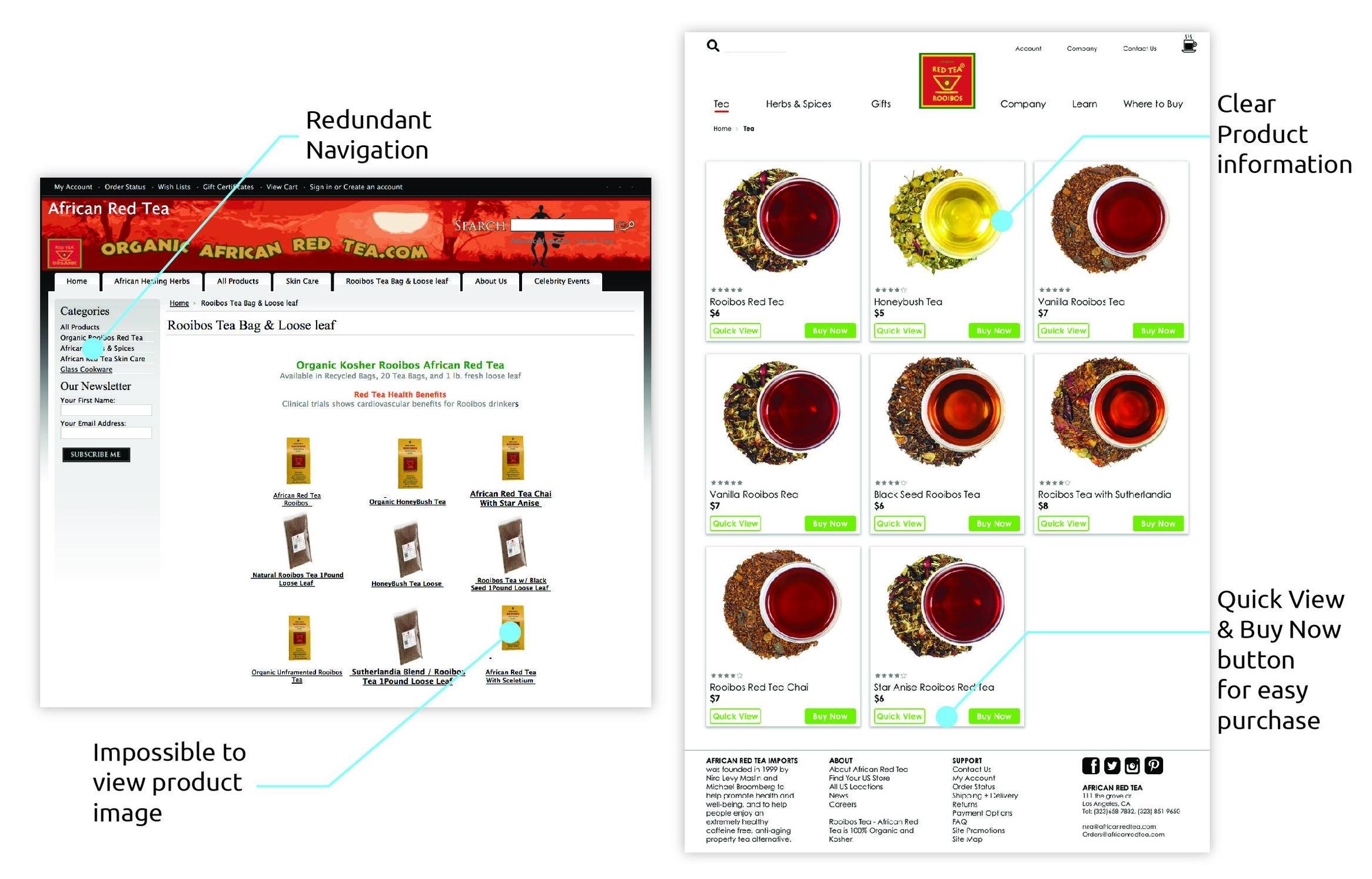 RedTea_ProductPage_Comparison_01-01.jpg